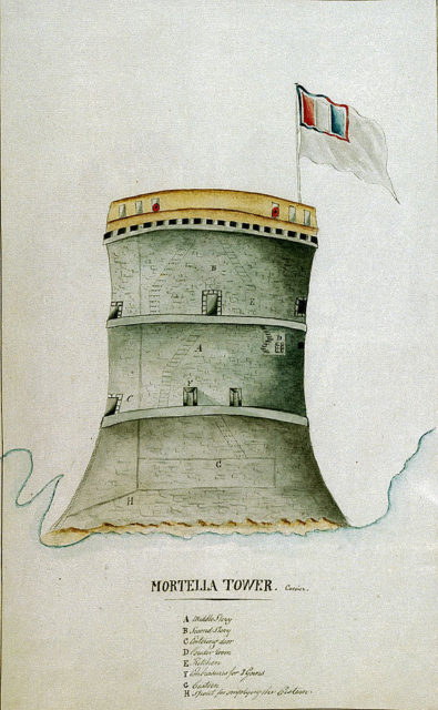 Plan and elevation of the tower. The artist was probably a British army officer. c. 1794.