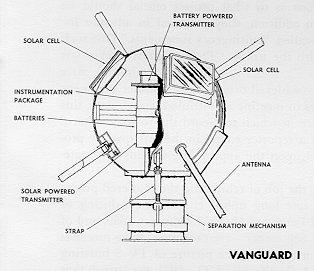 Vanguard 1 satellite sketch.