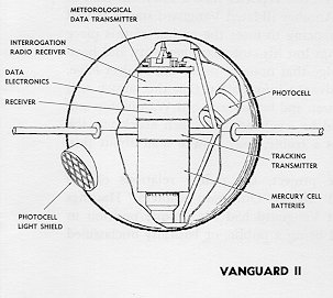 Vanguard 2 satellite sketch.