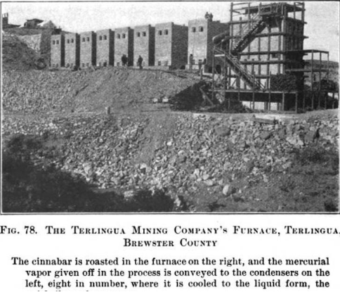 The Scott furnace pictured right. Author: Frederic William Simonds – The Geography of Texas Public Domain
