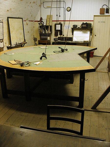 World war two Coastal Artillery Operations Room. Author:Nicke LPublic Domain