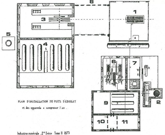 The layout of the buildings of the Notre-Dame Mine.