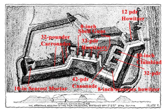 Plan of Fort Wagner. U.S. War Department