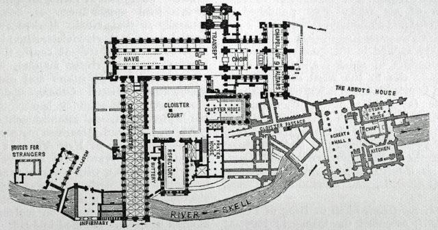 The ground plan. Author:UnknownPublic Domain