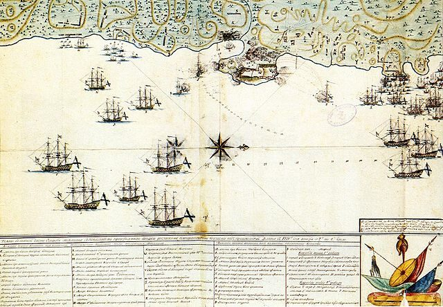 A map from the attack of the Russian navy on Mytilene