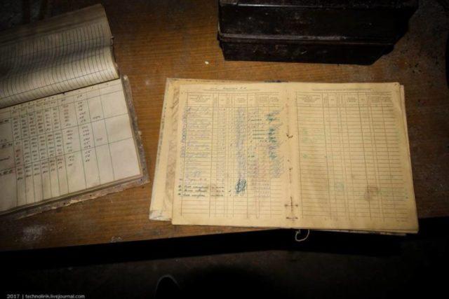 Soviet protocol documents ©technolirik