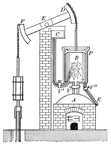 A diagram of the Newcomen steam engine