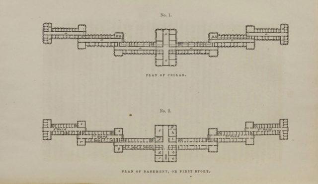 Example of the Thomas Kirkbride Plan