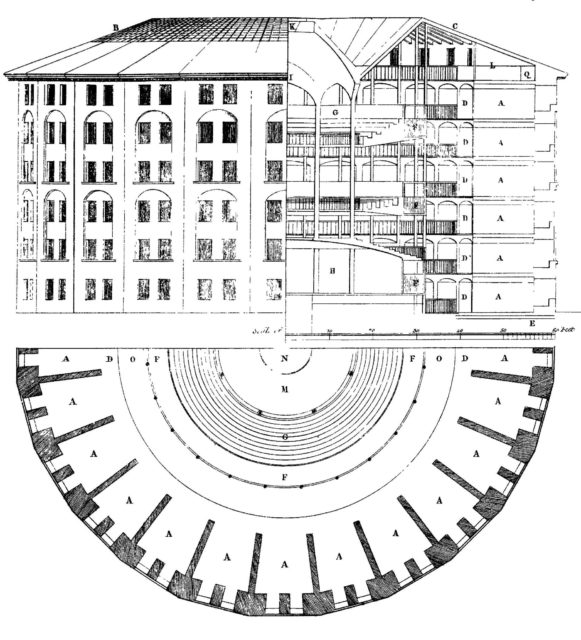Plan of Jeremy Bentham's panopticon prison, drawn by Willey Reveley in 1791.